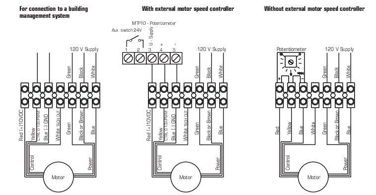 Images Wiring - FG 4XL EC Centrif. Inline Fan - Fantech