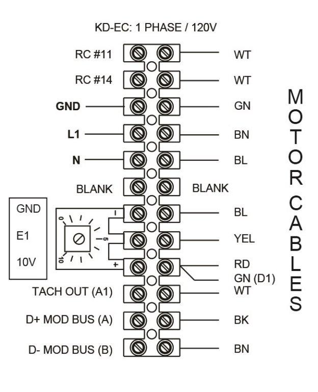Images Wiring - FKD 12 XL EC Mixed Flow Fan - Fantech